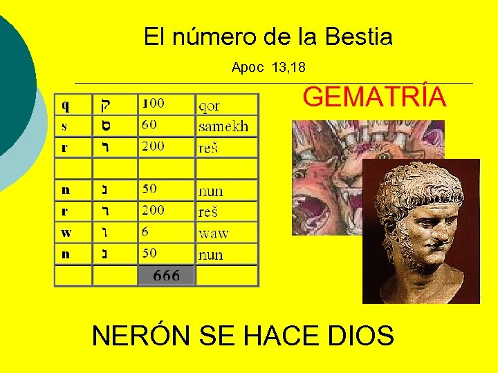 El número de la Bestia Apoc 13, 18 GEMATRÍA NERÓN SE HACE DIOS