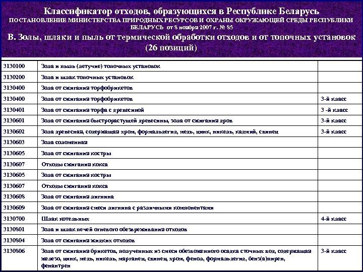 Классификатор отходов, образующихся в Республике Беларусь ПОСТАНОВЛЕНИЕ МИНИСТЕРСТВА ПРИРОДНЫХ РЕСУРСОВ И ОХРАНЫ ОКРУЖАЮЩЕЙ СРЕДЫ
