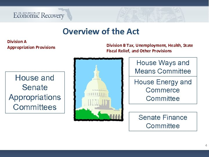 Overview of the Act Division A Appropriation Provisions House and Senate Appropriations Committees Division