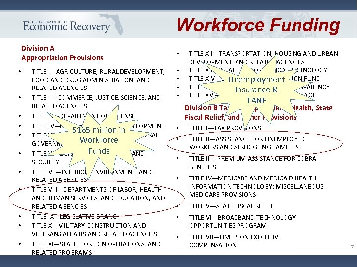 Workforce Funding Division A Appropriation Provisions • • • TITLE I—AGRICULTURE, RURAL DEVELOPMENT, FOOD