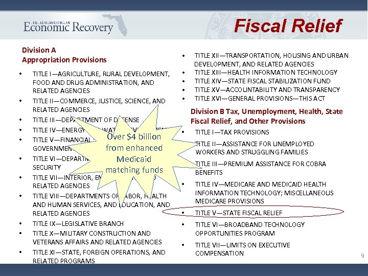 Fiscal Relief Division A Appropriation Provisions • • • TITLE I—AGRICULTURE, RURAL DEVELOPMENT, FOOD