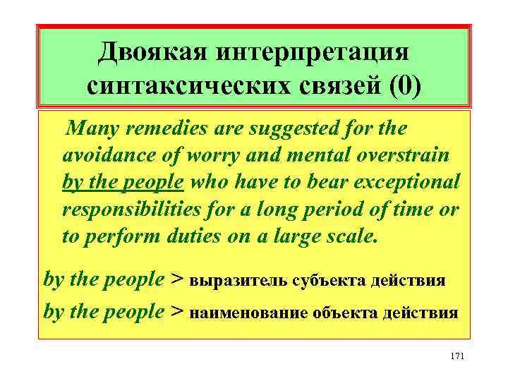 Двоякая интерпретация синтаксических связей (0) Many remedies are suggested for the avoidance of worry