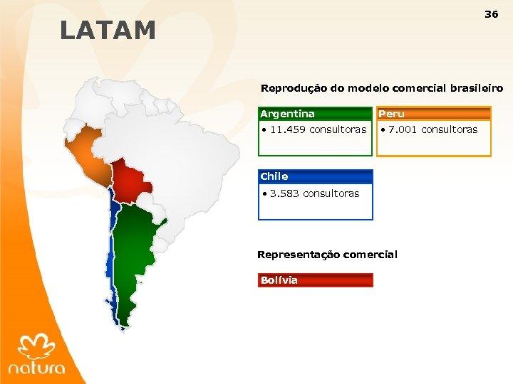 36 LATAM Reprodução do modelo comercial brasileiro Argentina Peru • 11. 459 consultoras •