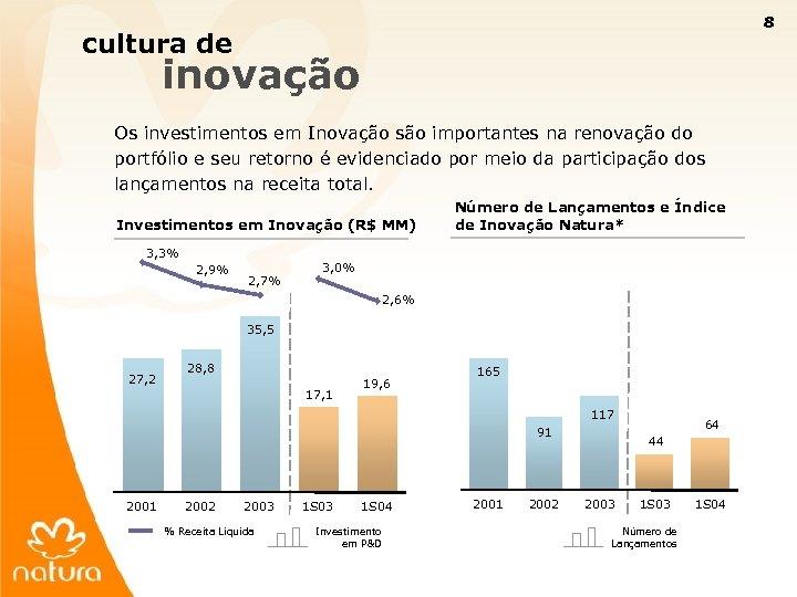 8 cultura de inovação Os investimentos em Inovação são importantes na renovação do portfólio
