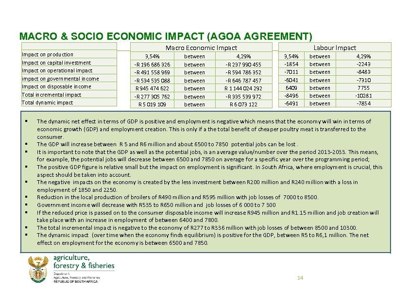 MACRO & SOCIO ECONOMIC IMPACT (AGOA AGREEMENT) Impact on production Impact on capital investment