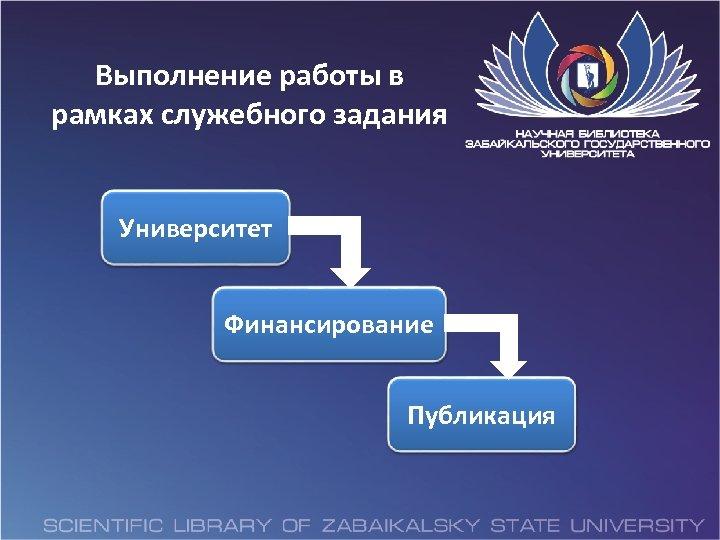 Выполнение работы в рамках служебного задания Университет Финансирование Публикация