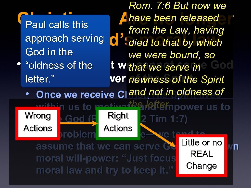Rom. 7: 6 But now we have been released Paul calls this from the
