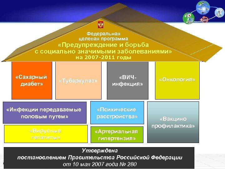 Федеральная целевая программа e-Business Transformation «Предупреждение и борьба с социально значимыми заболеваниями» на 2007