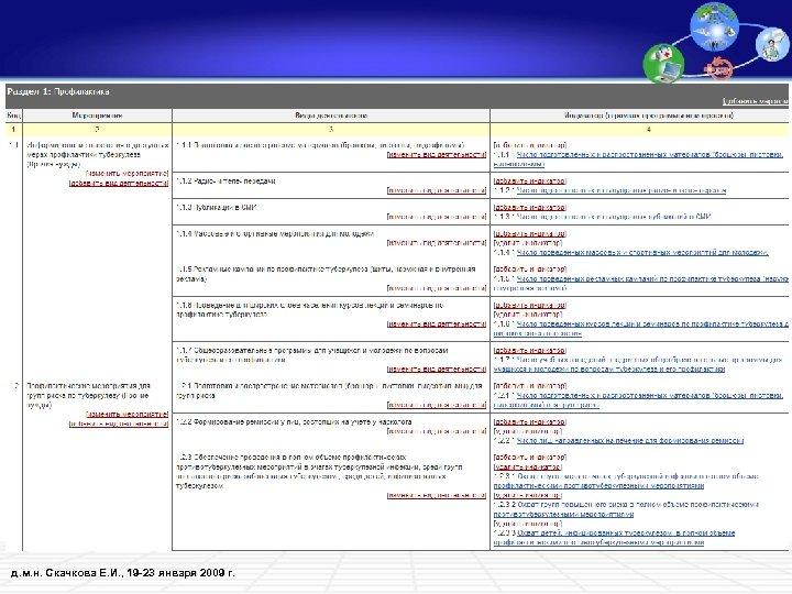 д. м. н. Скачкова Е. И. , 19 -23 января 2009 г.