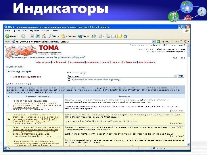 Индикаторы д. м. н. Скачкова Е. И. , 19 -23 января 2009 г.