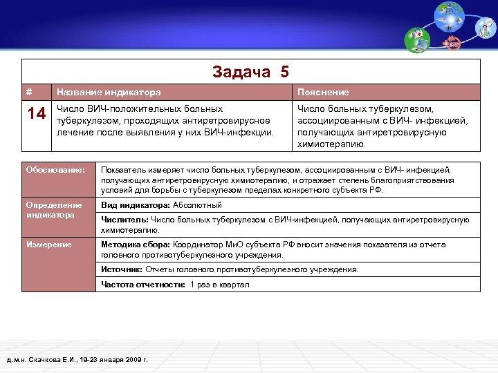 Задача 5 # Название индикатора Пояснение 14 Число ВИЧ-положительных больных туберкулезом, проходящих антиретровирусное лечение