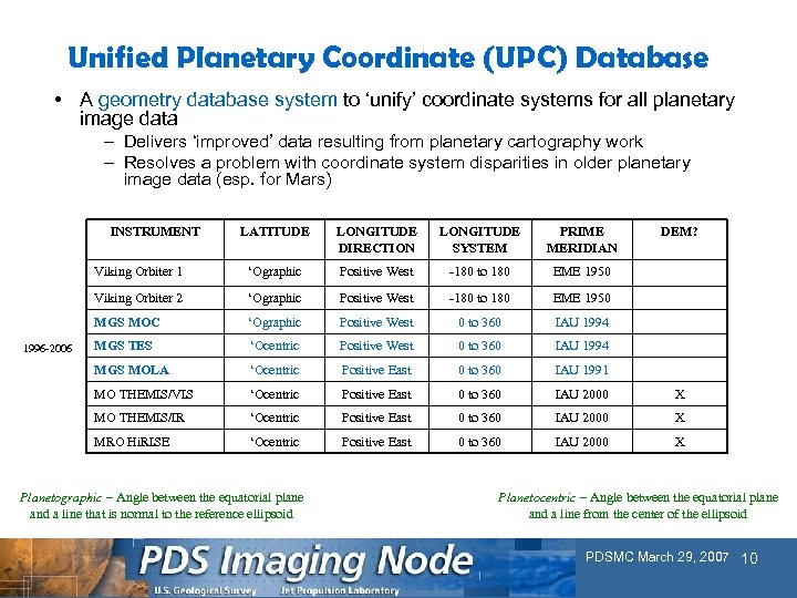 Unified Planetary Coordinate (UPC) Database • A geometry database system to 'unify' coordinate systems