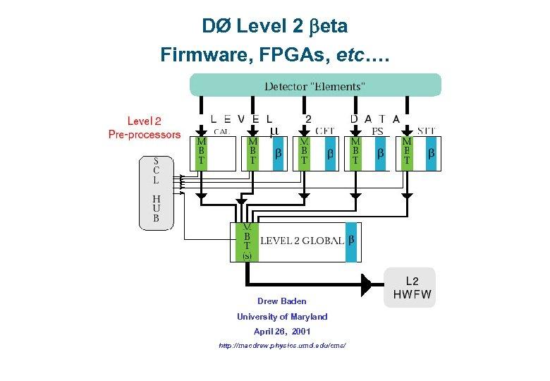 DØ Level 2 beta Firmware, FPGAs, etc…. Drew Baden University of Maryland April 26,