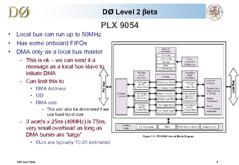 DØ Level 2 beta PLX 9054 • Local bus can run up to 50