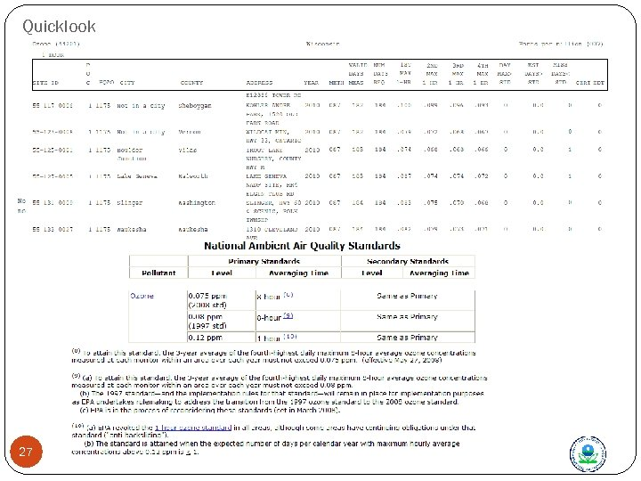 Quicklook 27 Standard Reports
