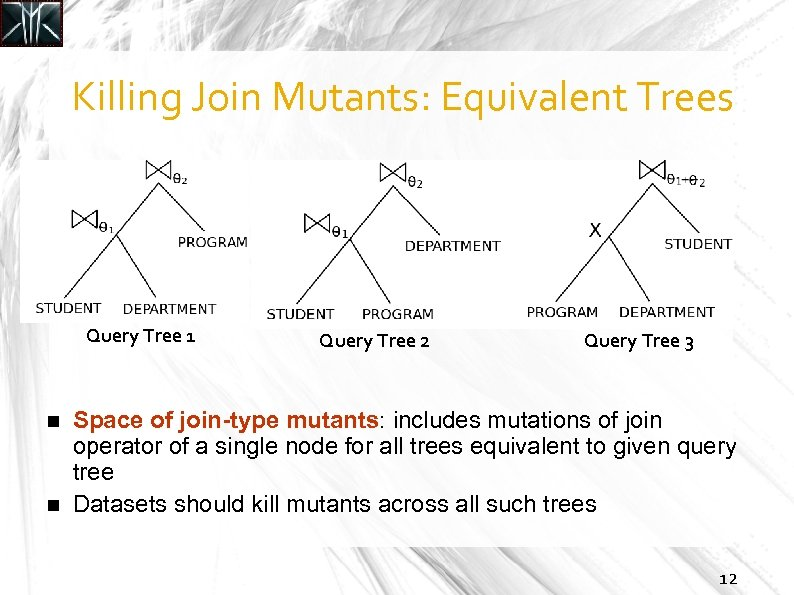 Killing Join Mutants: Equivalent Trees Query Tree 1 Query Tree 2 Query Tree 3