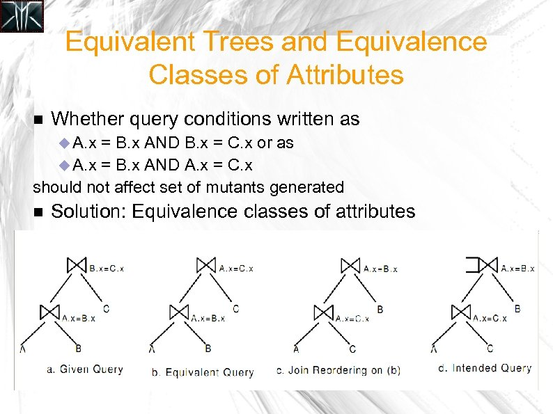 Equivalent Trees and Equivalence Classes of Attributes Whether query conditions written as A. x