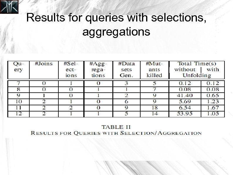Results for queries with selections, aggregations