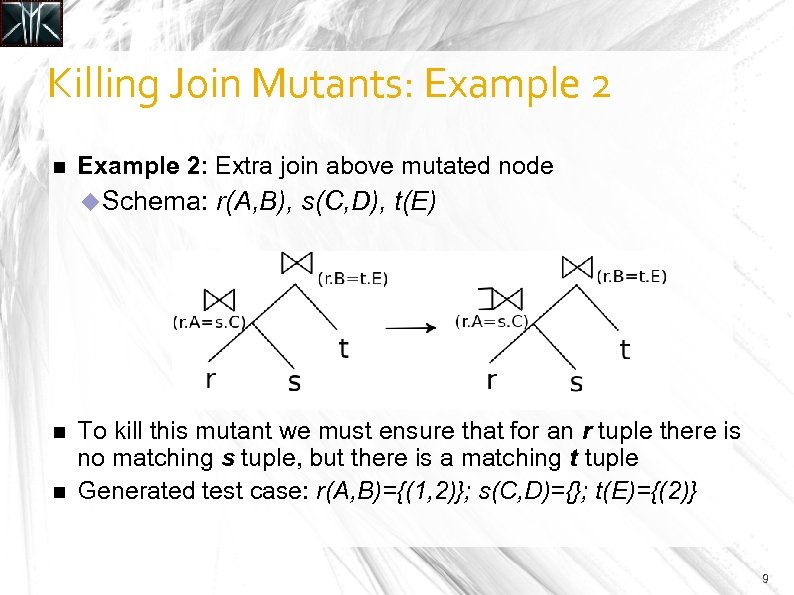 Killing Join Mutants: Example 2: Extra join above mutated node Schema: r(A, B), s(C,