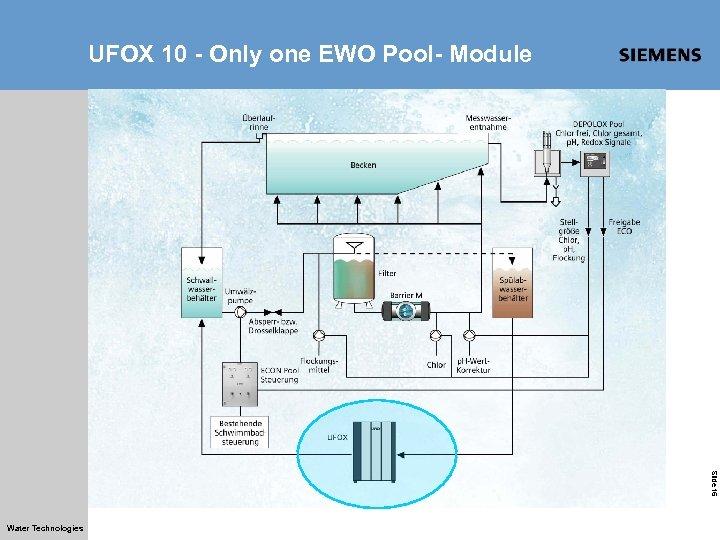UFOX 10 - Only one EWO Pool- Module Slide 15 Water Technologies