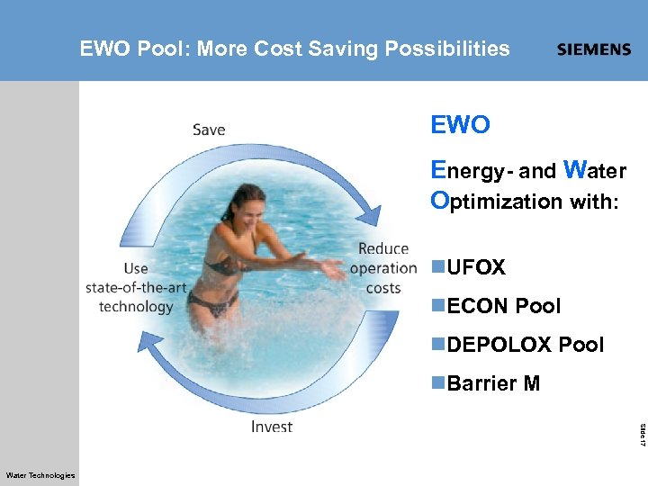 EWO Pool: More Cost Saving Possibilities EWO Energy- and Water Optimization with: n. UFOX