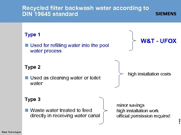 Recycled filter backwash water according to DIN 19645 standard Type 1 n Used for