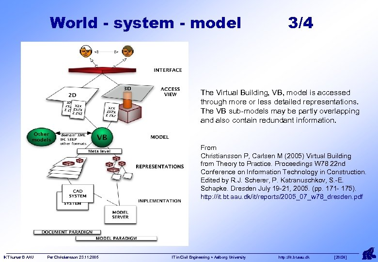 World - system - model 3/4 The Virtual Building, VB, model is accessed through