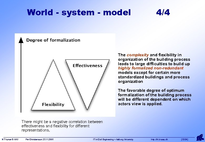 World - system - model 4/4 The complexity and flexibility in organization of the