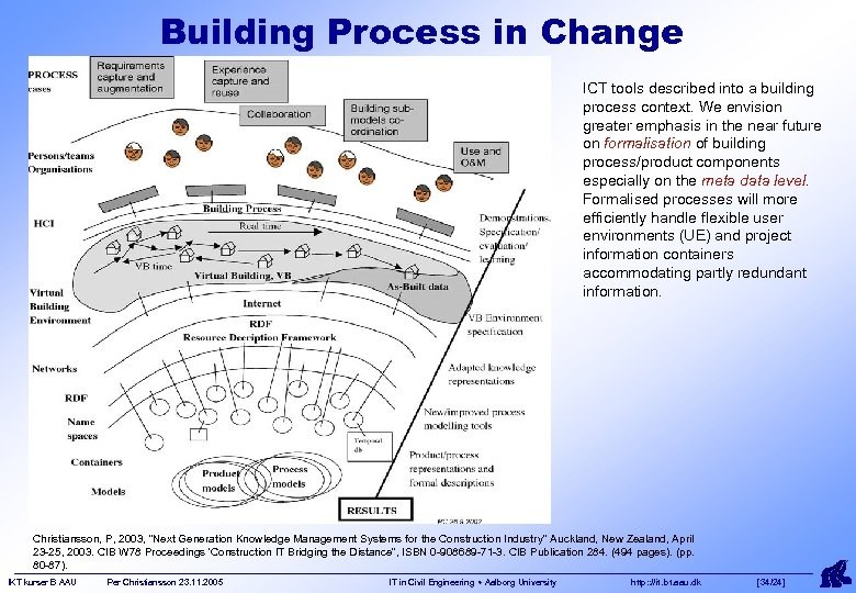 Building Process in Change ICT tools described into a building process context. We envision