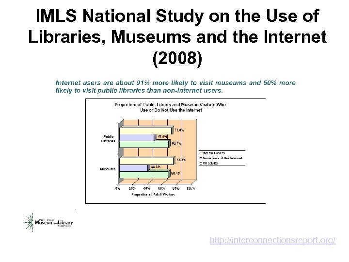 IMLS National Study on the Use of Libraries, Museums and the Internet (2008) http: