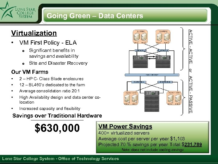 Going Green – Data Centers ACTIVE - ACTIVE Virtualization • VM First Policy -