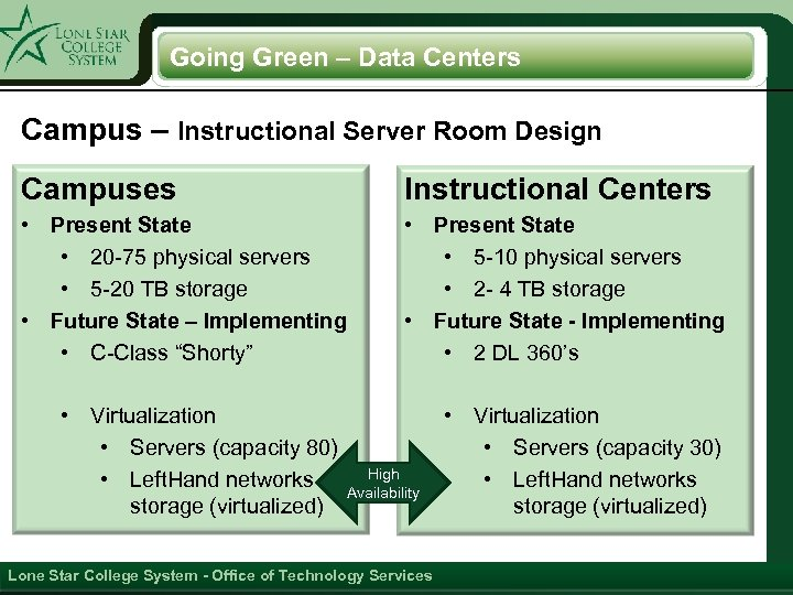 Going Green – Data Centers Campus – Instructional Server Room Design Campuses Instructional Centers