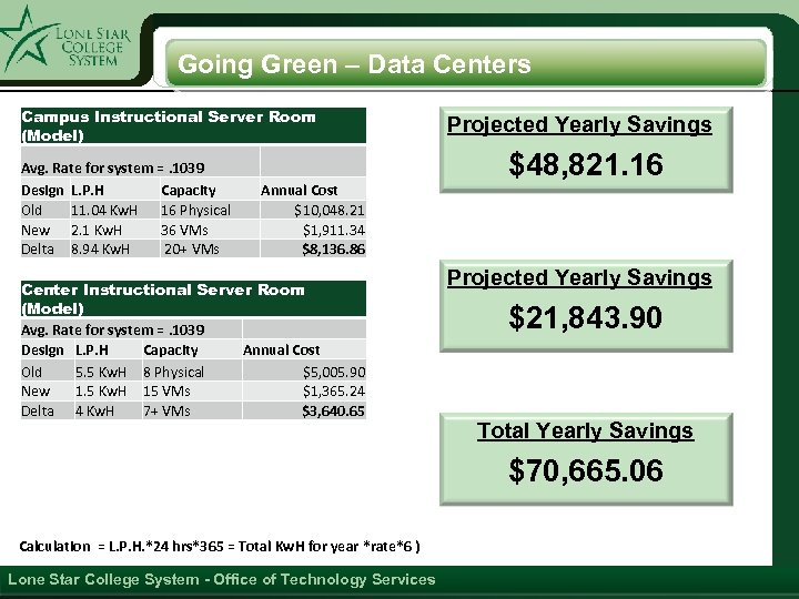 Going Green – Data Centers Campus Instructional Server Room (Model) Avg. Rate for system