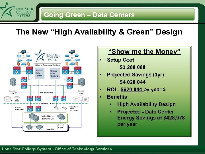 """Going Green – Data Centers The New """"High Availability & Green"""" Design """"Show me"""