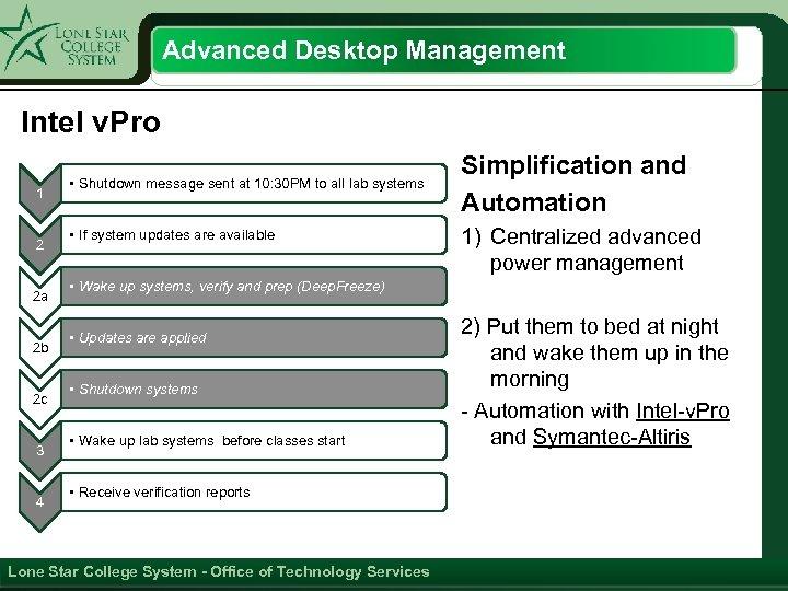 Advanced Desktop Management Intel v. Pro 1 2 2 a 2 b 2 c