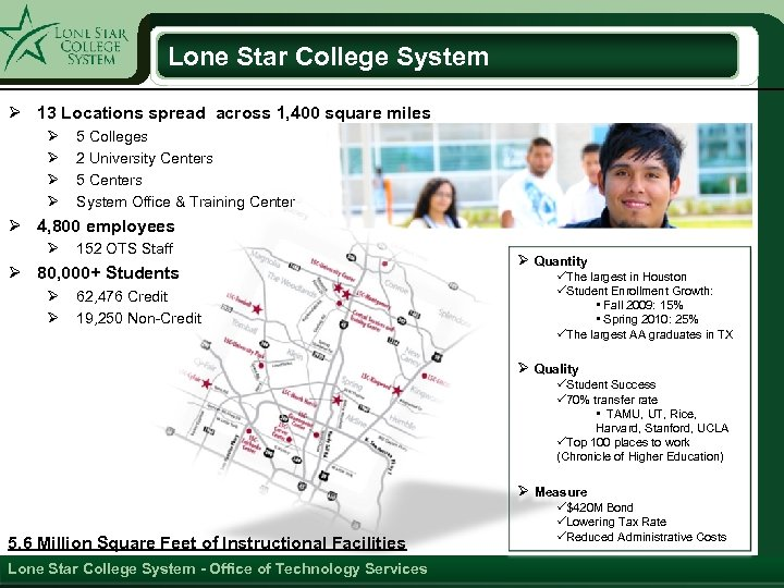Lone Star College System Ø 13 Locations spread across 1, 400 square miles Ø
