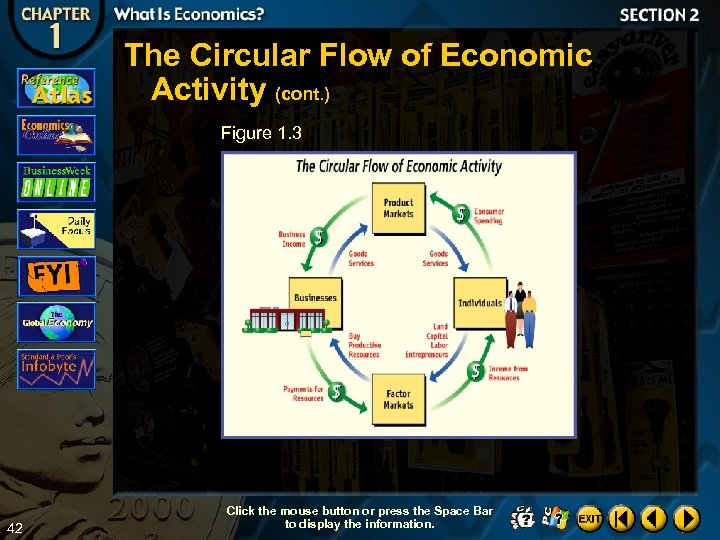 The Circular Flow of Economic Activity (cont. ) Figure 1. 3 42 Click the