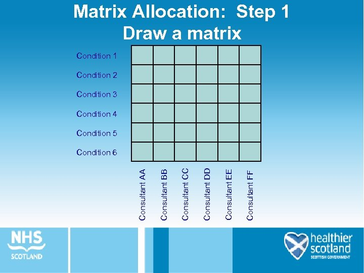 Matrix Allocation: Step 1 Draw a matrix Condition 1 Condition 2 Condition 3 Condition
