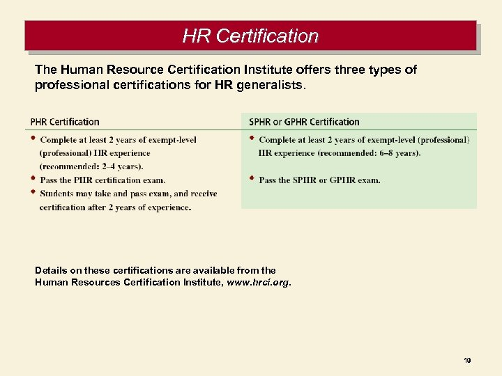 HR Certification The Human Resource Certification Institute offers three types of professional certifications for