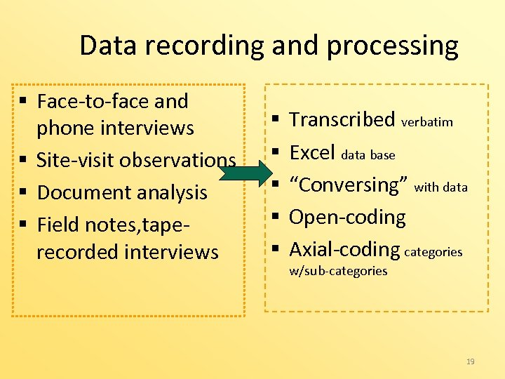 Data recording and processing § Face-to-face and phone interviews § Site-visit observations § Document
