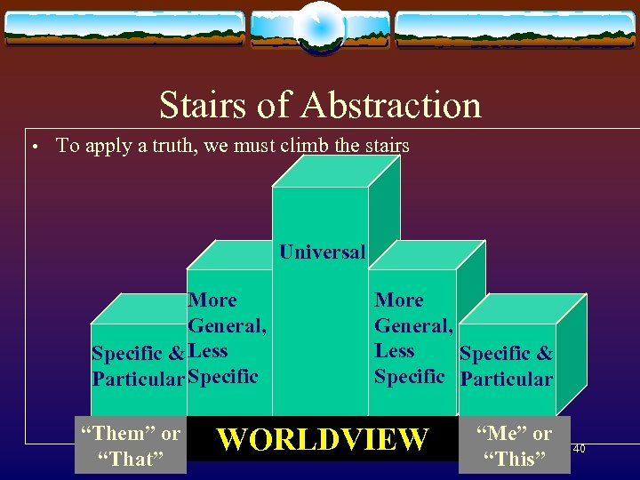 Stairs of Abstraction • To apply a truth, we must climb the stairs Universal