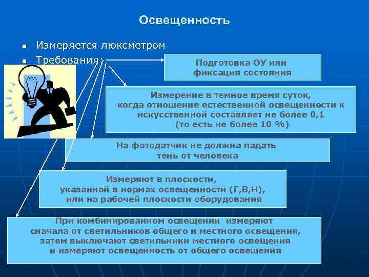 Освещенность n n Измеряется люксметром Требования: Подготовка ОУ или фиксация состояния Измерение в темное