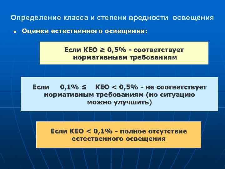 Определение класса и степени вредности освещения n Оценка естественного освещения: Если КЕО ≥