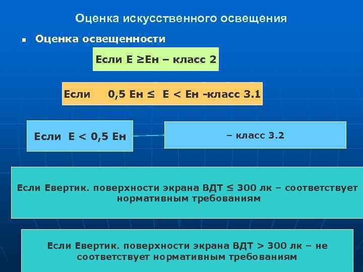 Оценка искусственного освещения n Оценка освещенности Если Е ≥Ен – класс 2 Если 0,