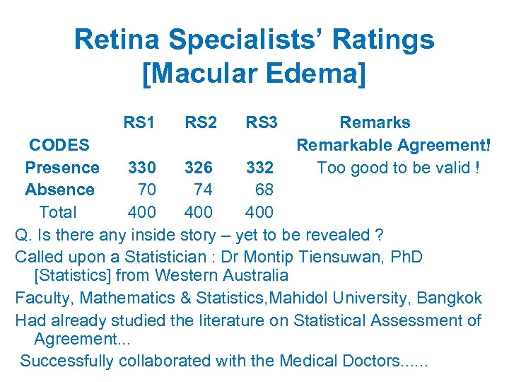 Retina Specialists' Ratings [Macular Edema] RS 1 RS 2 RS 3 Remarks CODES Remarkable