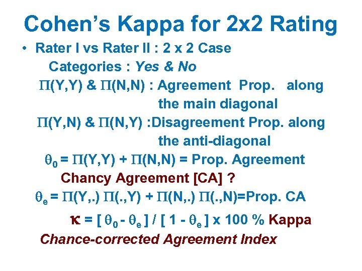 Cohen's Kappa for 2 x 2 Rating • Rater I vs Rater II :