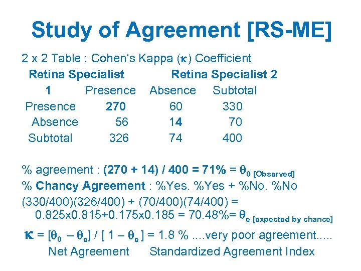 Study of Agreement [RS-ME] 2 x 2 Table : Cohen's Kappa ( ) Coefficient