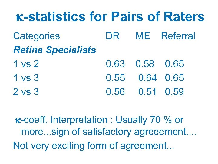 -statistics for Pairs of Raters Categories DR Retina Specialists 1 vs 2 0.
