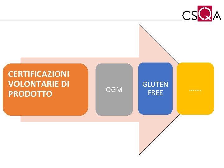 CERTIFICAZIONI VOLONTARIE DI PRODOTTO OGM GLUTEN FREE …….