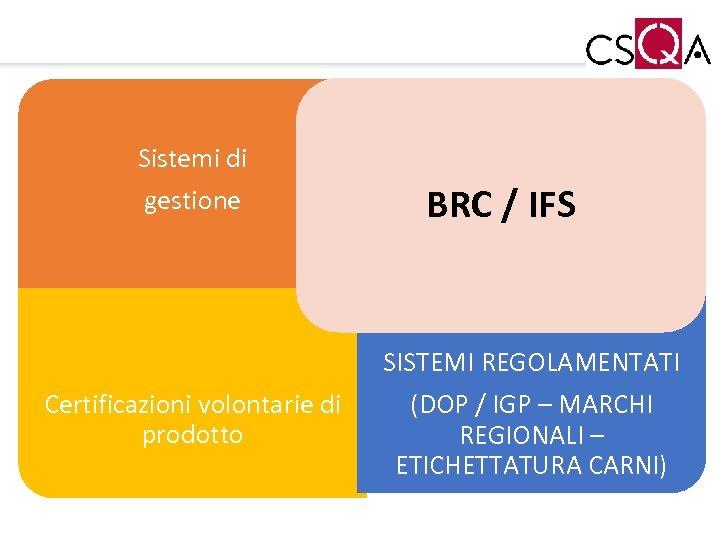 Sistemi di Valutazione delle etichette nei sistemi di gestione BRC / IFS SISTEMI REGOLAMENTATI